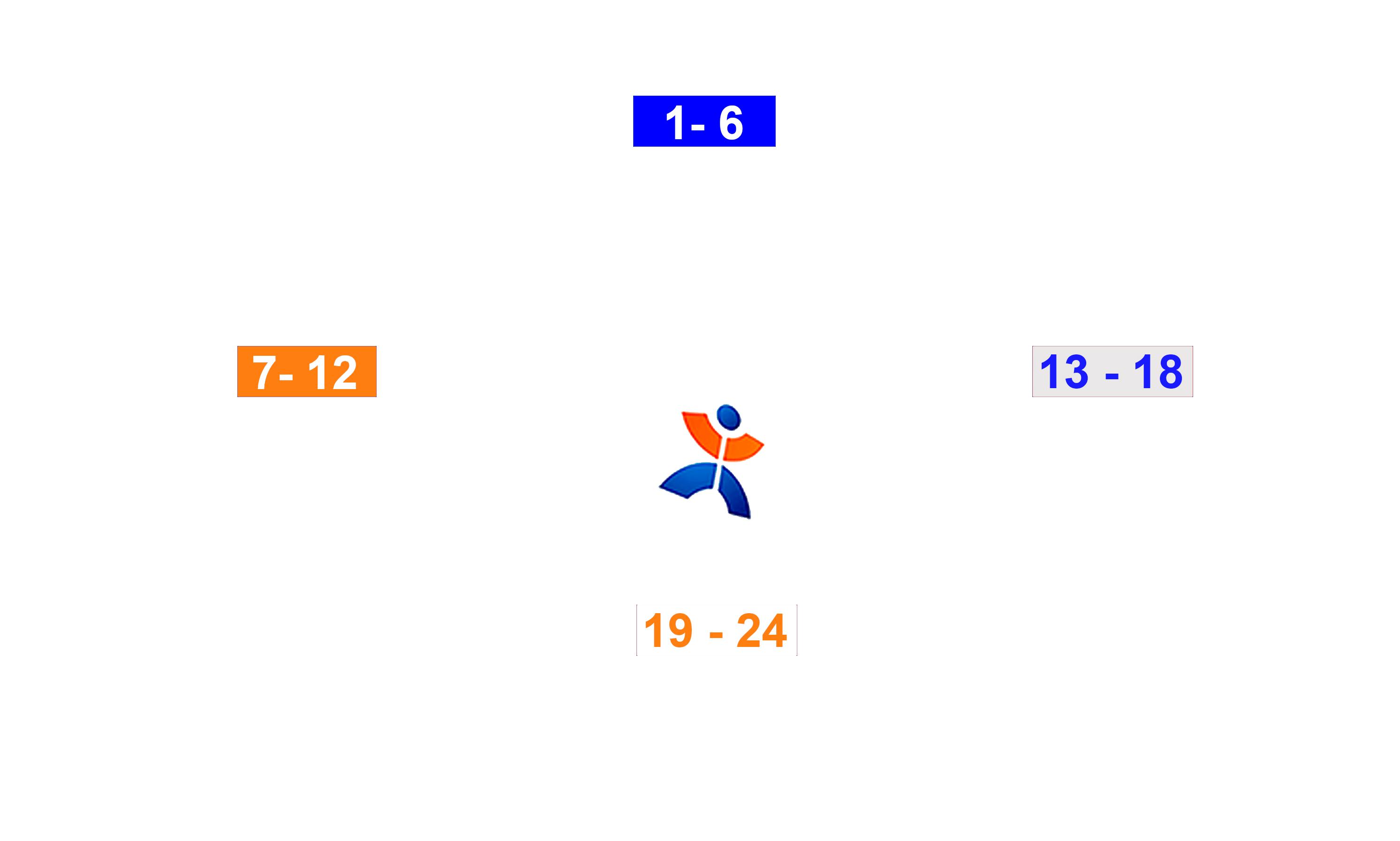 32_modulos_JCC_Ventas